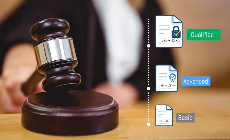How to Find the Right Type of e-Signature Solution for Your Law Firm